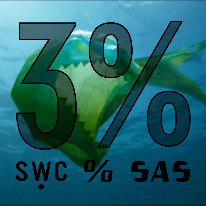 Surfers Against Sewage Collaboration